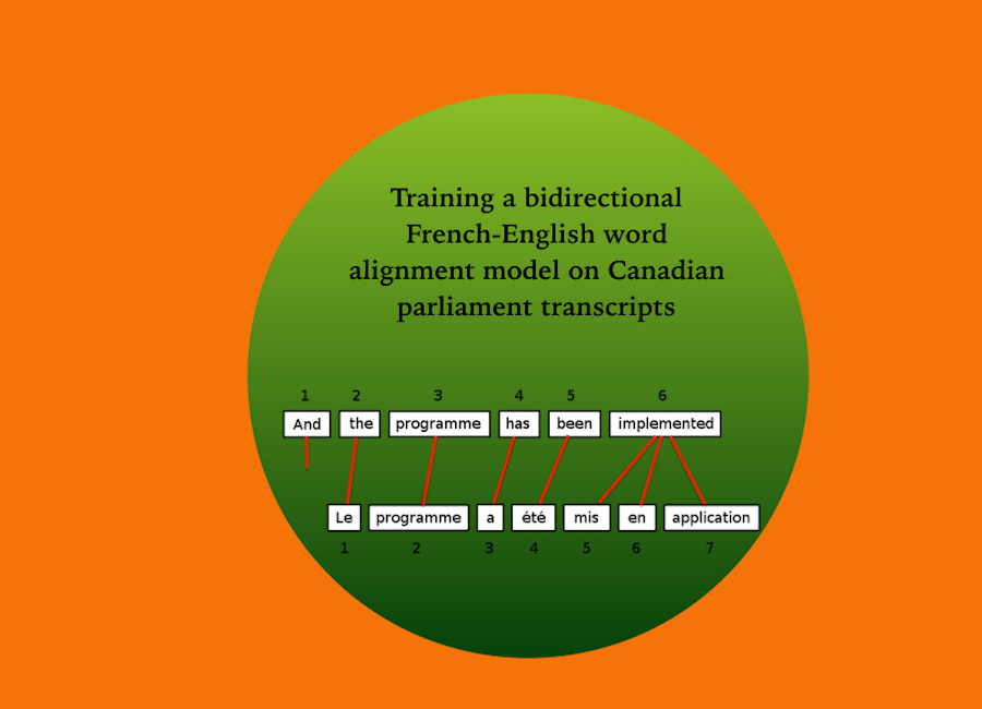 Training a bidirectional word alignment model on Canadian parliament transcripts